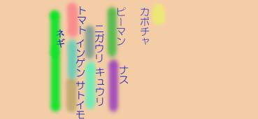 Hatake0807